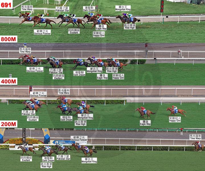 https://racing.hkjc.com/racing/content/Images/RaceResult/20190526R8_L.jpg