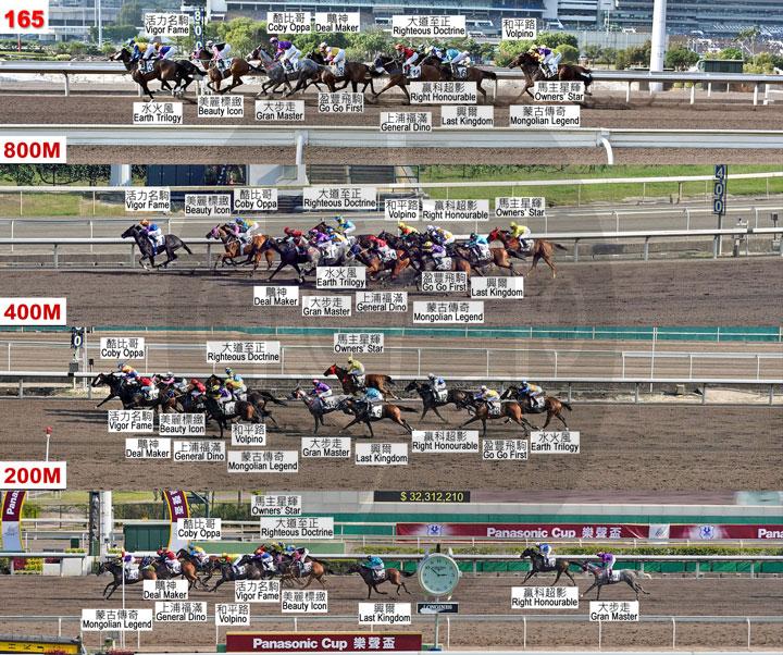 https://racing.hkjc.com/racing/content/Images/RaceResult/20191109R6_L.jpg